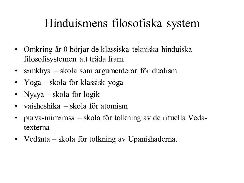 Hinduismens filosofiska system