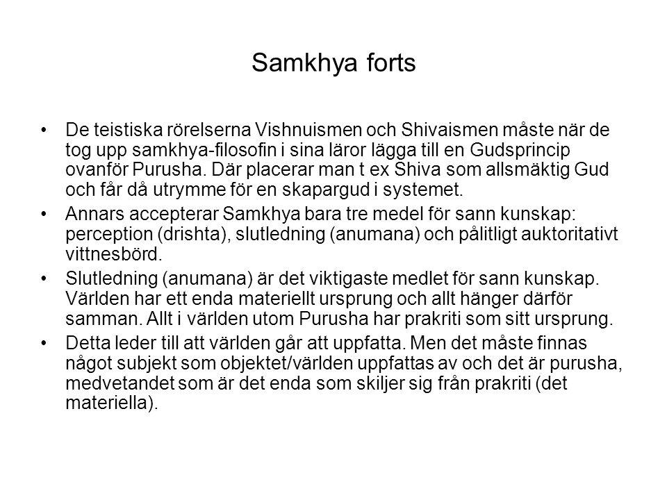 Samkhya forts