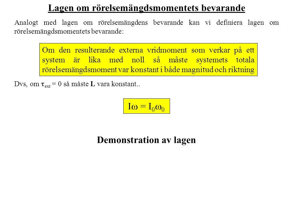 Lagen om rörelsemängdsmomentets bevarande Demonstration av lagen