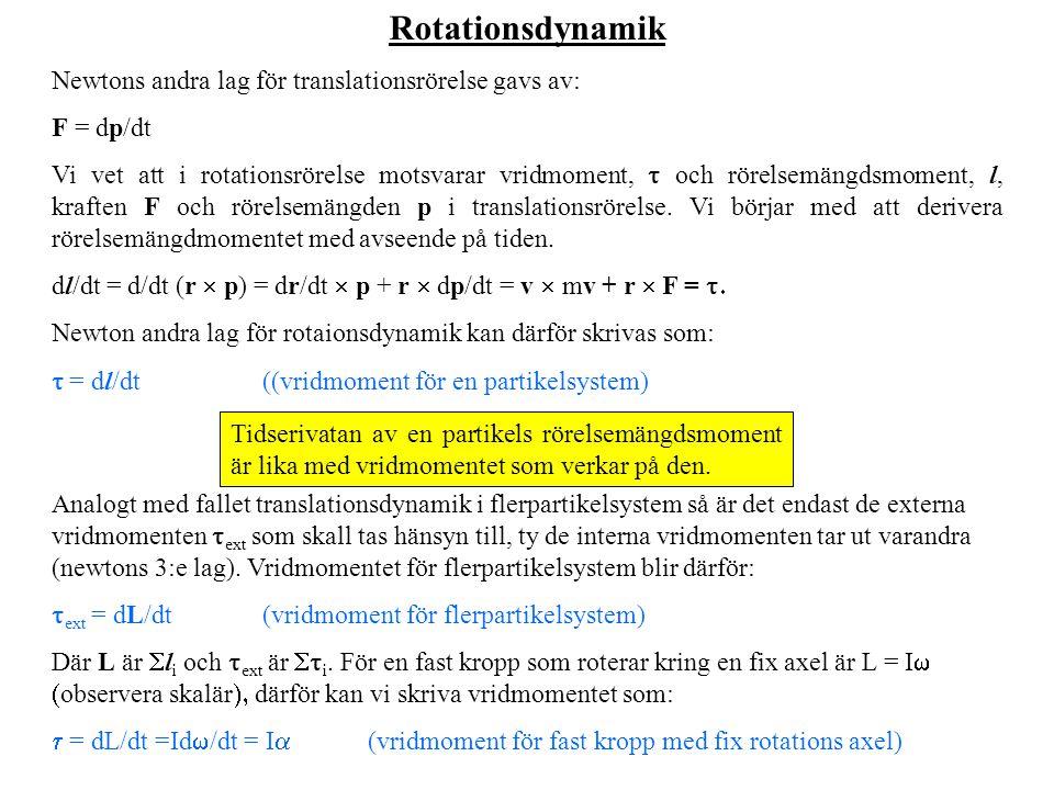 Rotationsdynamik Newtons andra lag för translationsrörelse gavs av:
