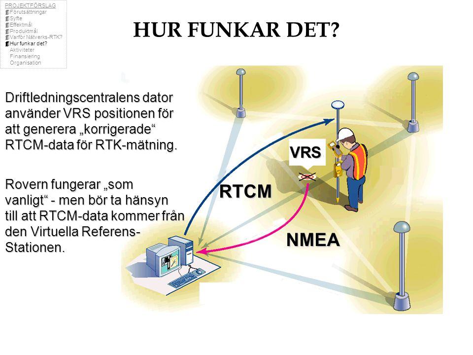 HUR FUNKAR DET RTCM NMEA VRS