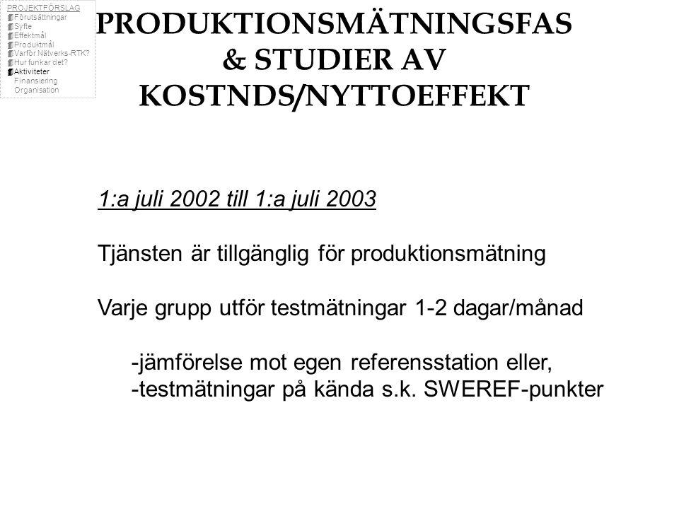 PRODUKTIONSMÄTNINGSFAS & STUDIER AV KOSTNDS/NYTTOEFFEKT
