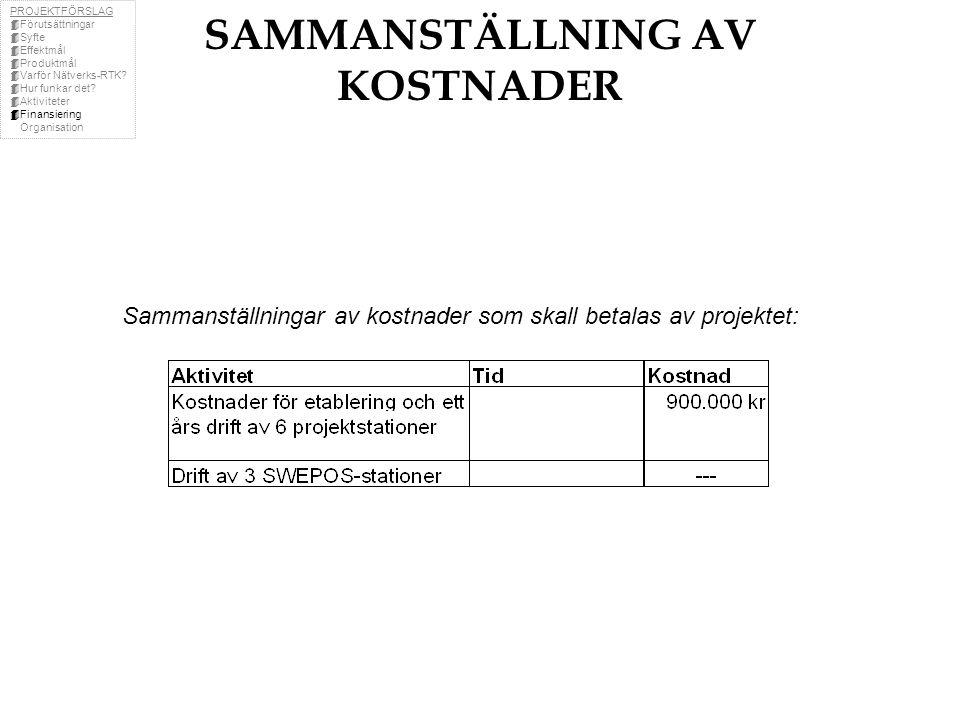 SAMMANSTÄLLNING AV KOSTNADER