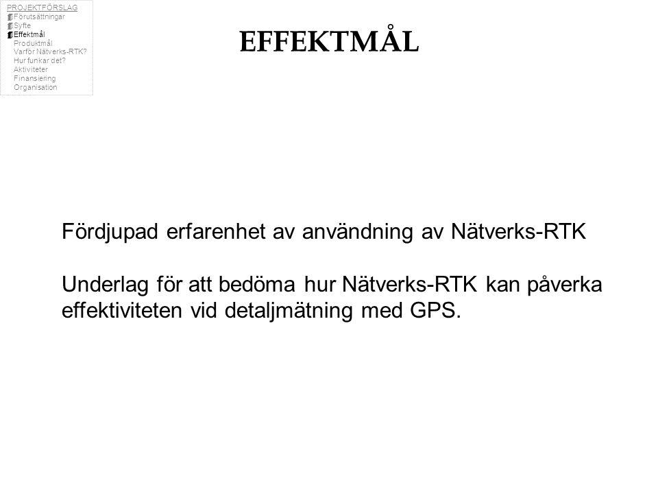EFFEKTMÅL Fördjupad erfarenhet av användning av Nätverks-RTK