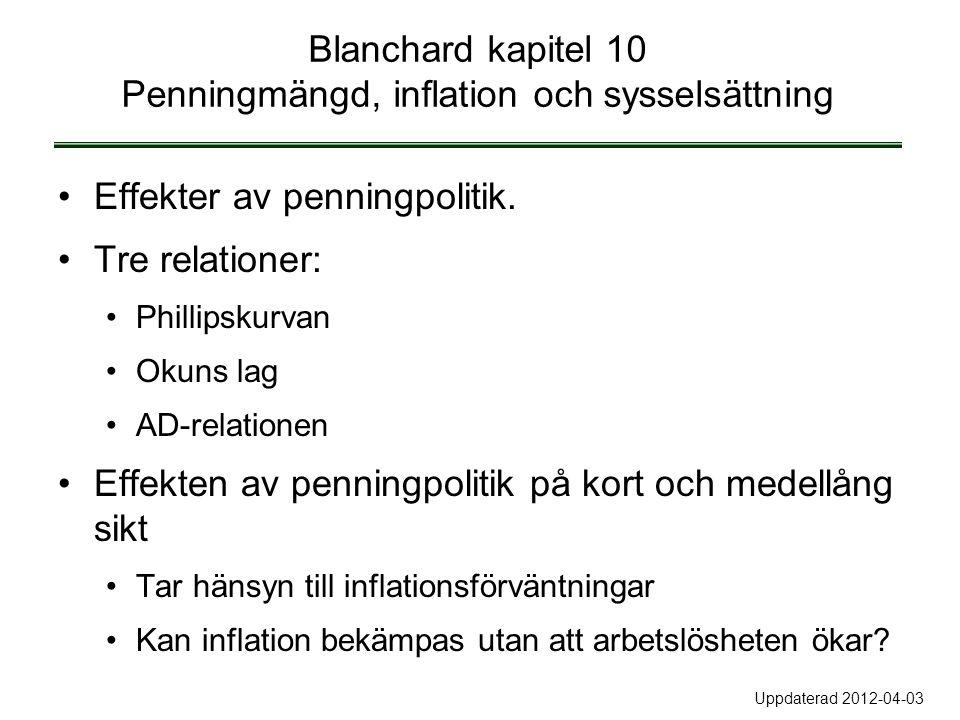 Blanchard kapitel 10 Penningmängd, inflation och sysselsättning