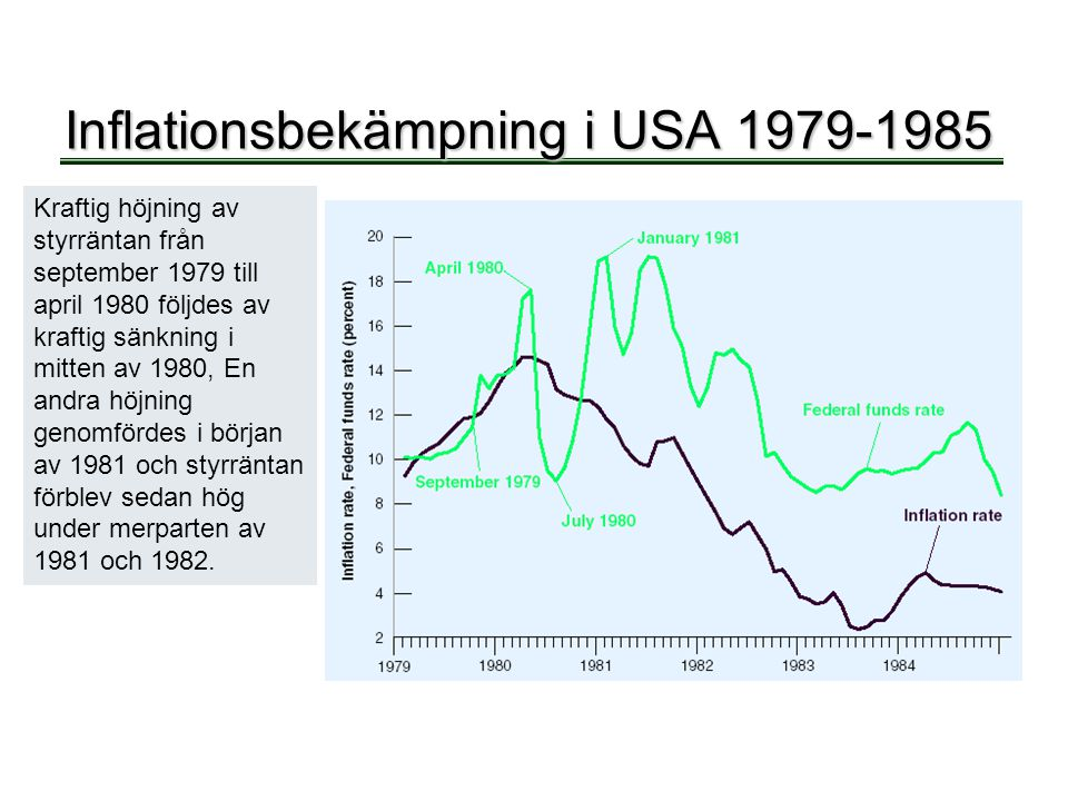 Inflationsbekämpning i USA 1979-1985