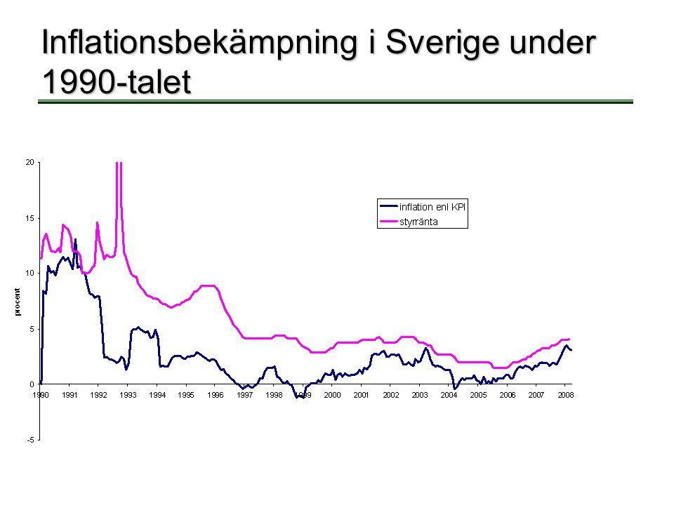 Inflationsbekämpning i Sverige under 1990-talet