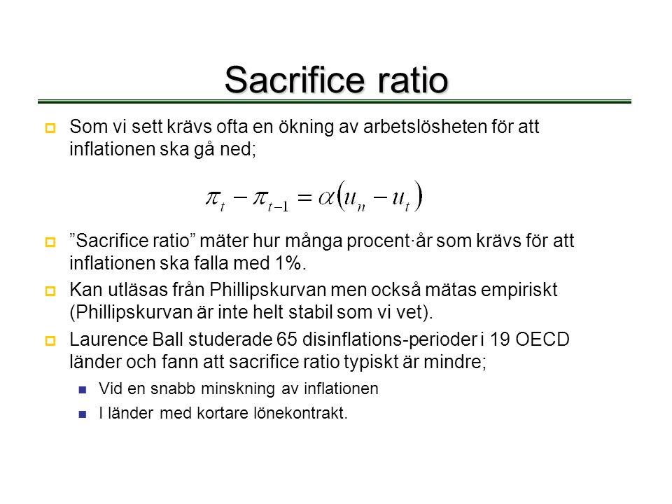 Sacrifice ratio Som vi sett krävs ofta en ökning av arbetslösheten för att inflationen ska gå ned;