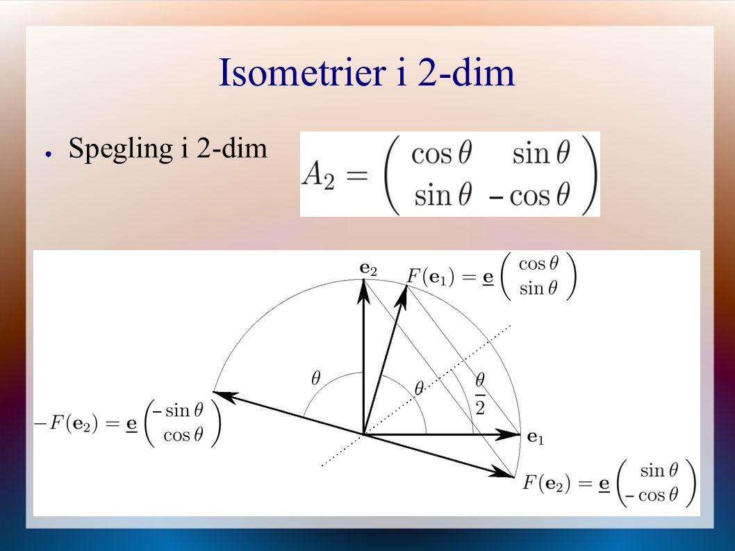 Isometrier i 2-dim Spegling i 2-dim