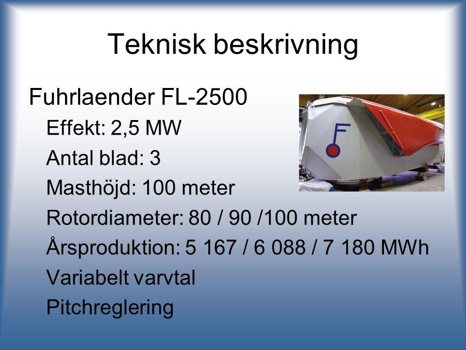 Teknisk beskrivning Fuhrlaender FL-2500 Effekt: 2,5 MW Antal blad: 3