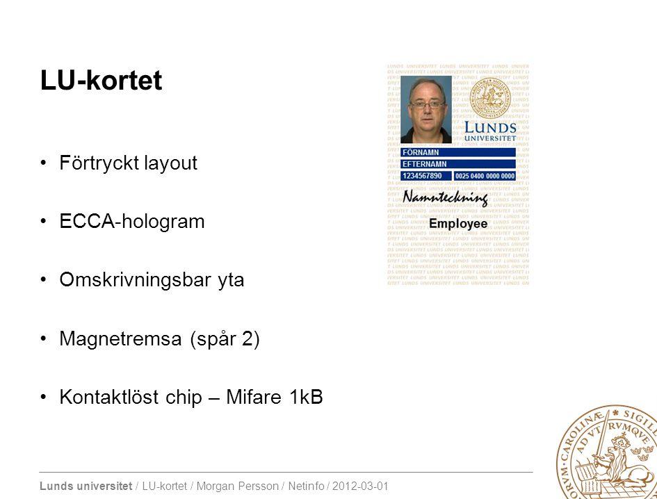 LU-kortet Förtryckt layout ECCA-hologram Omskrivningsbar yta