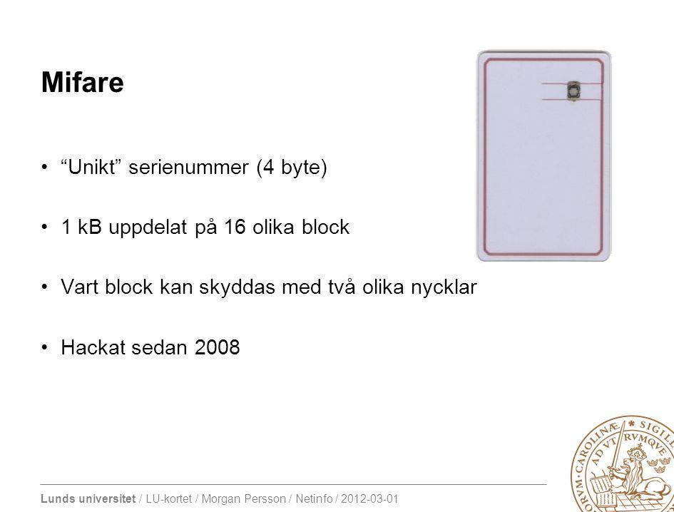 Mifare Unikt serienummer (4 byte) 1 kB uppdelat på 16 olika block