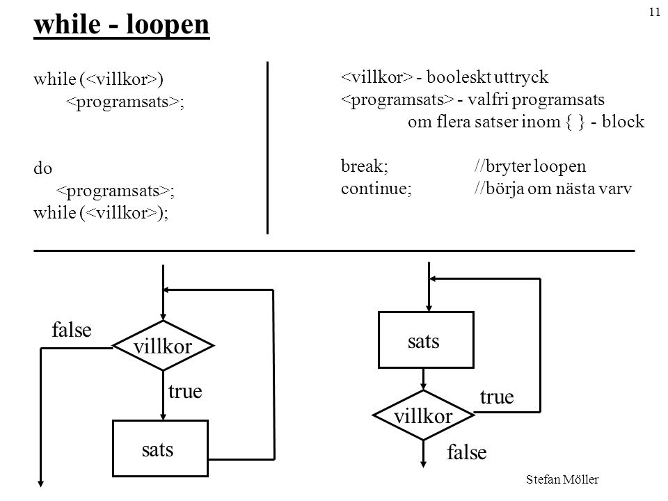 while - loopen false villkor sats true true villkor sats false