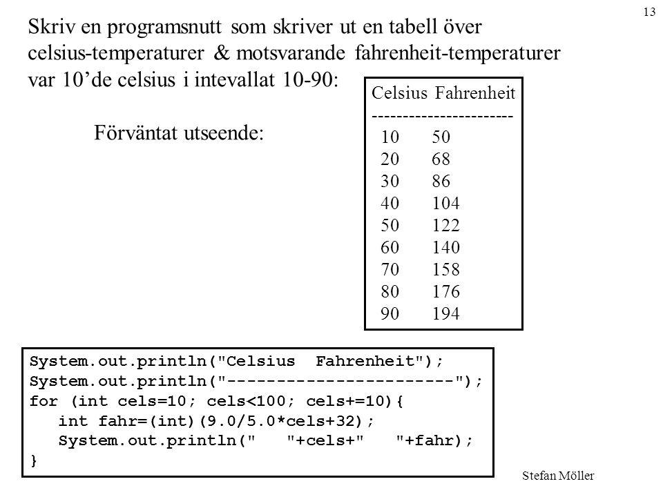 Skriv en programsnutt som skriver ut en tabell över
