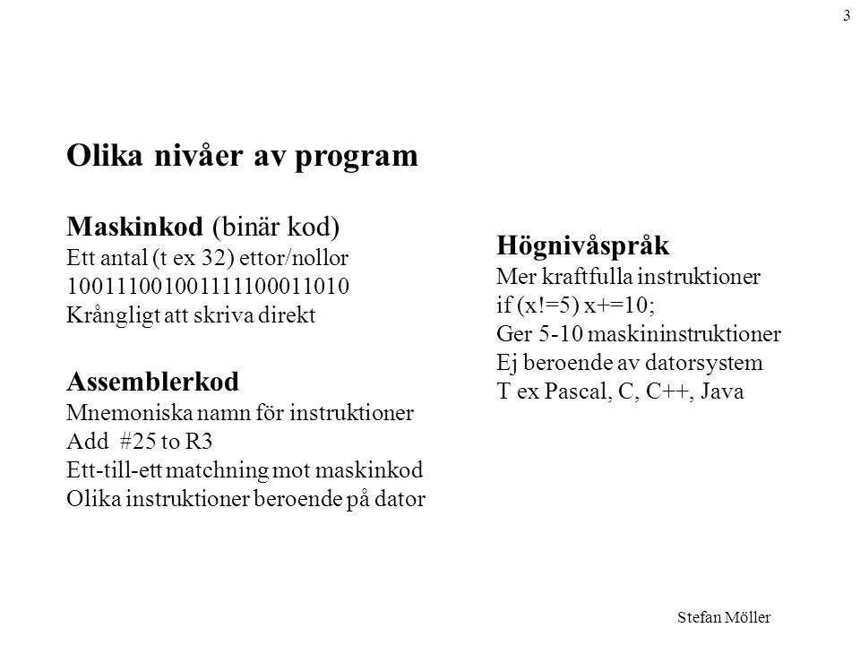 Olika nivåer av program