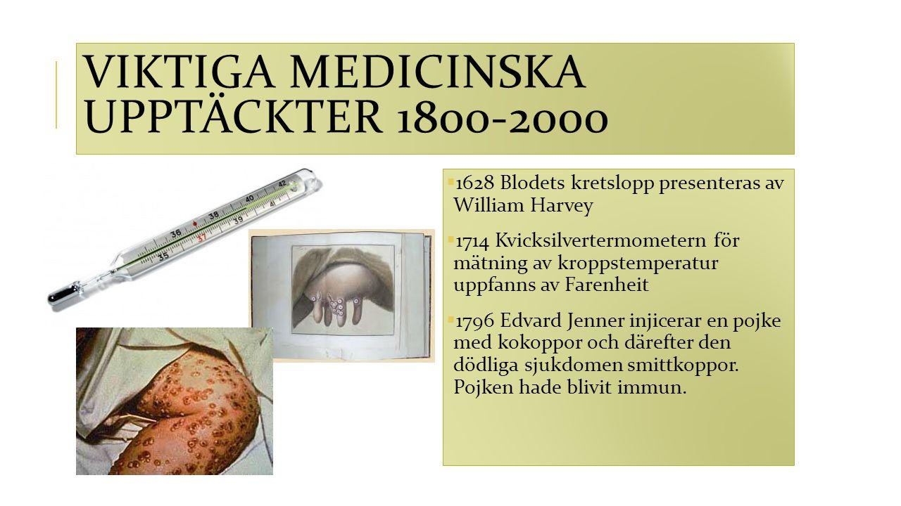 Viktiga medicinska upptäckter 1800-2000