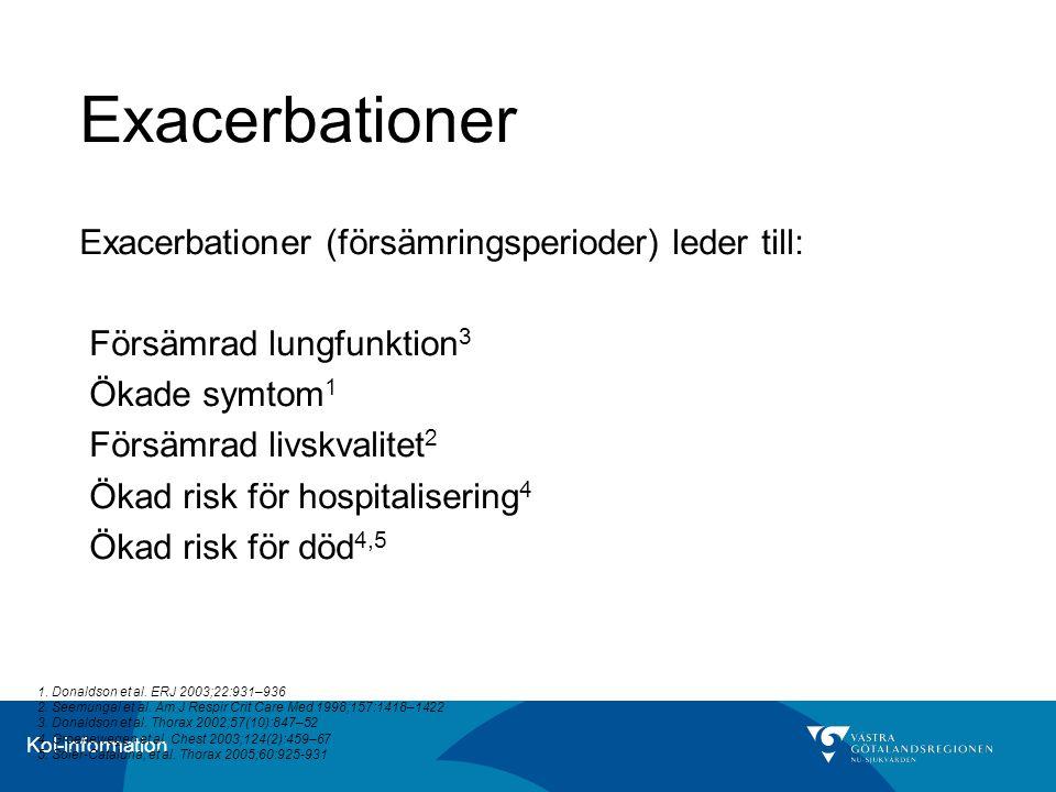 Exacerbationer Exacerbationer (försämringsperioder) leder till: