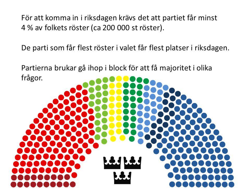 För att komma in i riksdagen krävs det att partiet får minst 4 % av folkets röster (ca 200 000 st röster).