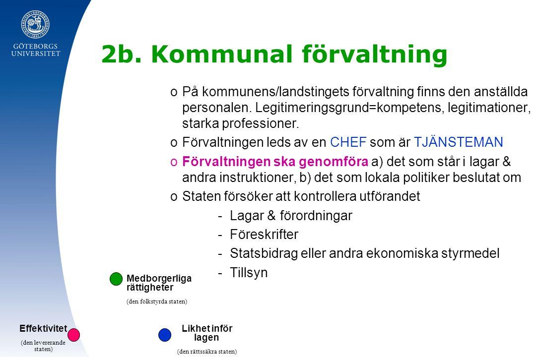 2b. Kommunal förvaltning