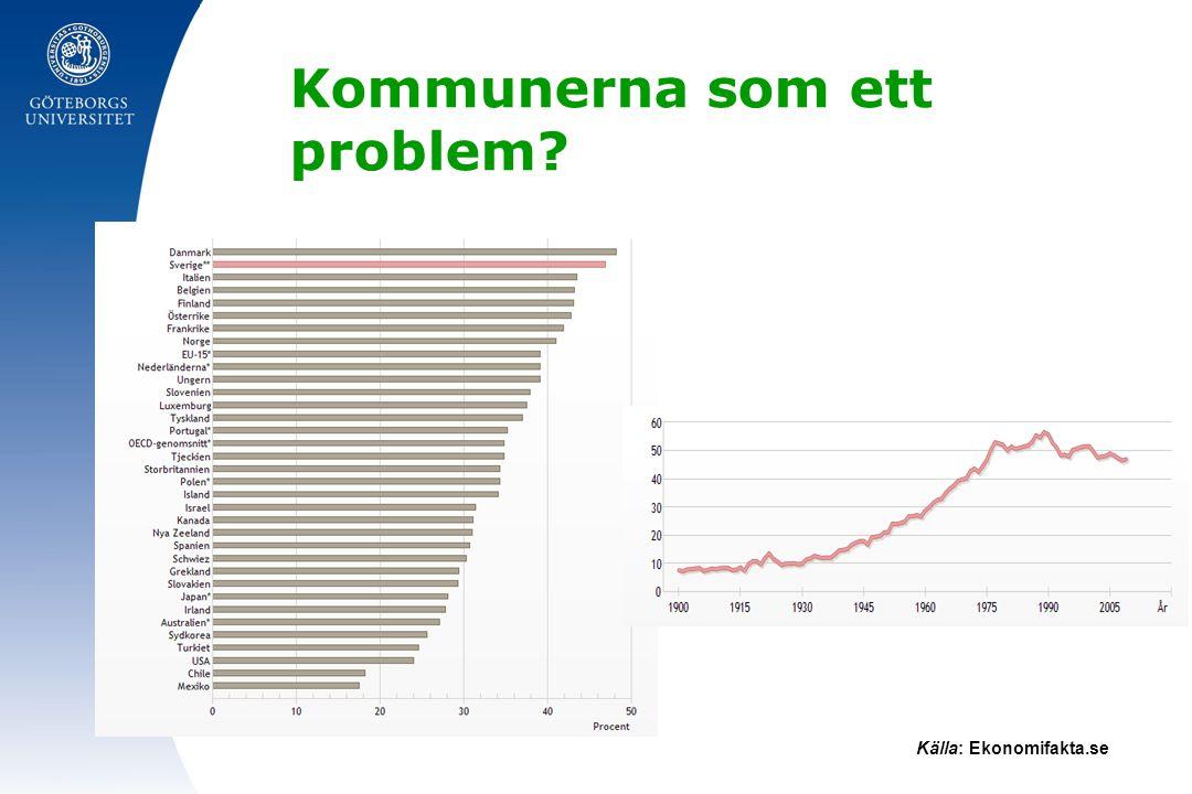 Kommunerna som ett problem