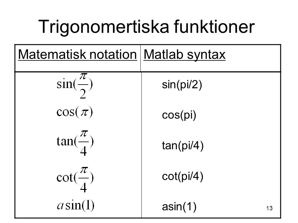 Trigonomertiska funktioner