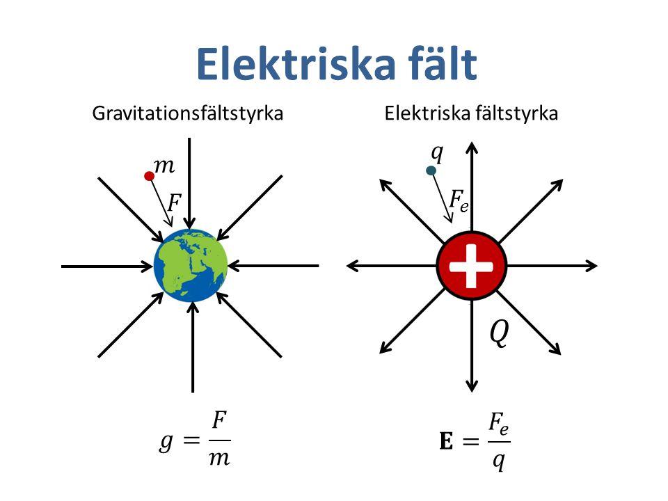 Elektriska fält 𝑄 𝑞 𝑚 𝐹 𝑒 𝐹 𝑔= 𝐹 𝑚 𝐄= 𝐹 𝑒 𝑞