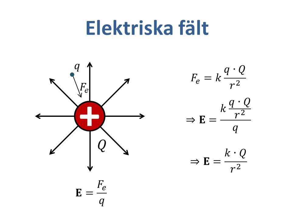 Elektriska fält 𝑄 𝑞 𝐹 𝑒 =𝑘 𝑞∙𝑄 𝑟 2 𝐹 𝑒 ⇒𝐄= 𝑘 𝑞∙𝑄 𝑟 2 𝑞 ⇒𝐄= 𝑘∙𝑄 𝑟 2