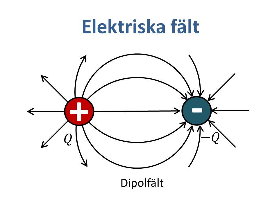 Elektriska fält 𝑄 −𝑄 Dipolfält