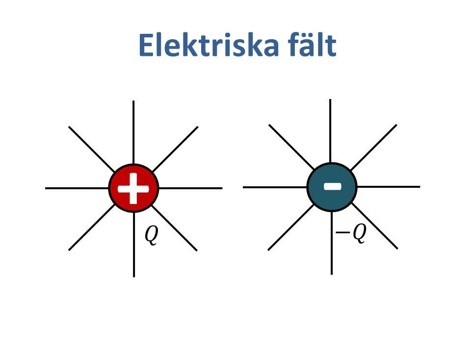 Elektriska fält 𝑄 −𝑄