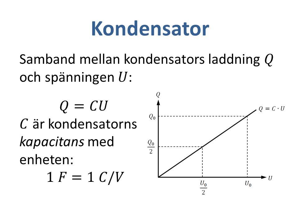 Kondensator Samband mellan kondensators laddning 𝑄 och spänningen 𝑈:
