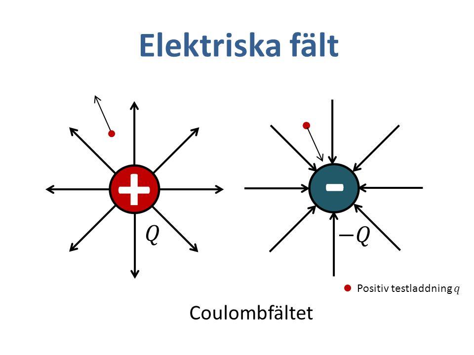 Elektriska fält 𝑄 −𝑄 Positiv testladdning 𝑞 Coulombfältet
