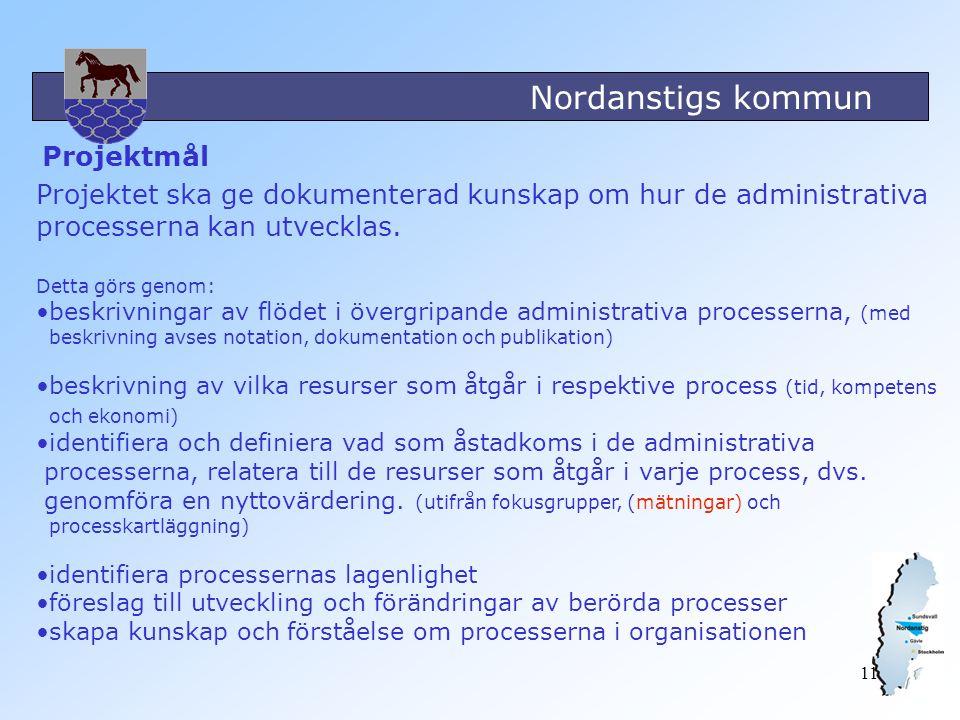 Projektet ska ge dokumenterad kunskap om hur de administrativa
