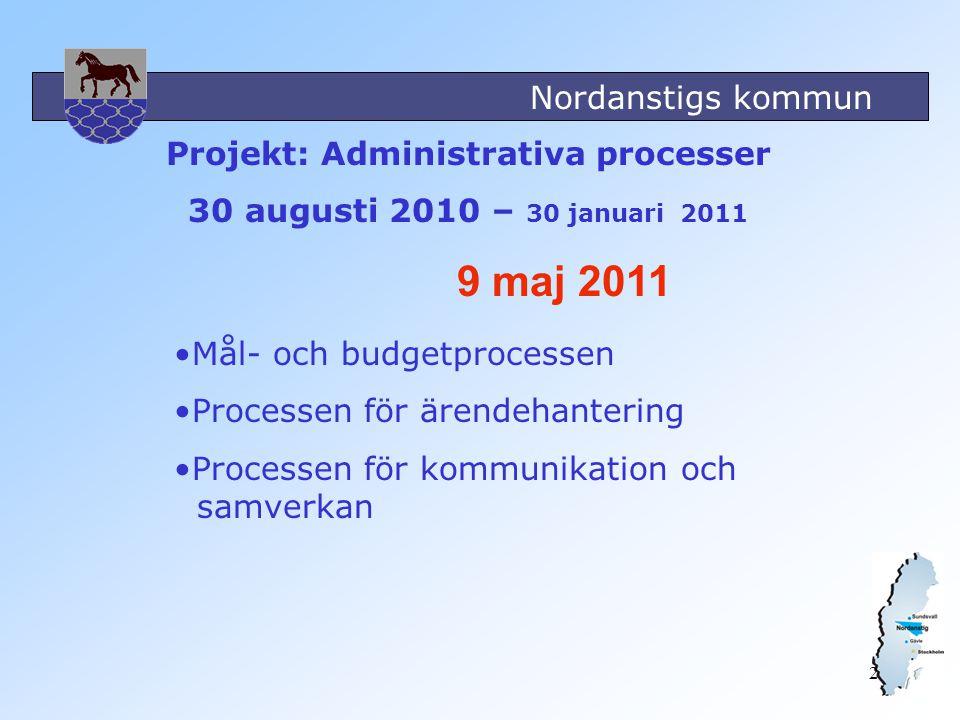 Projekt: Administrativa processer