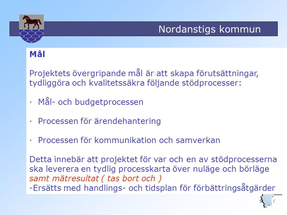 Mål Projektets övergripande mål är att skapa förutsättningar, tydliggöra och kvalitetssäkra följande stödprocesser: