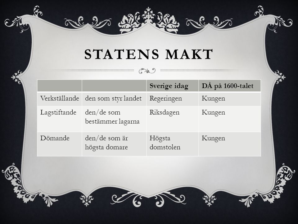 Statens Makt Sverige idag DÅ på 1600-talet Verkställande
