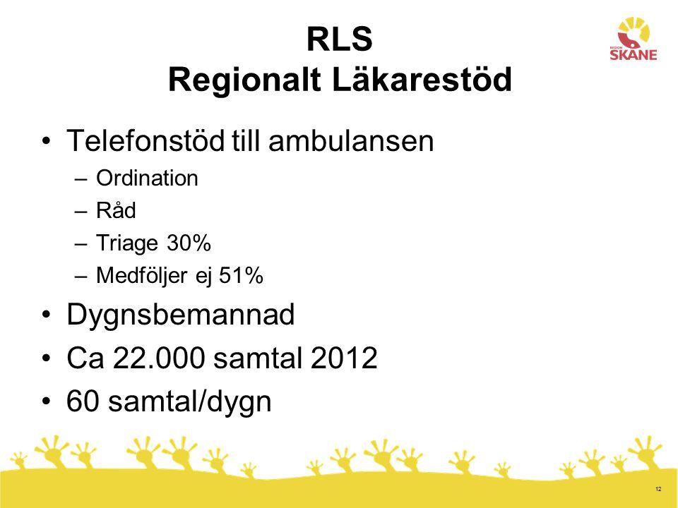 RLS Regionalt Läkarestöd