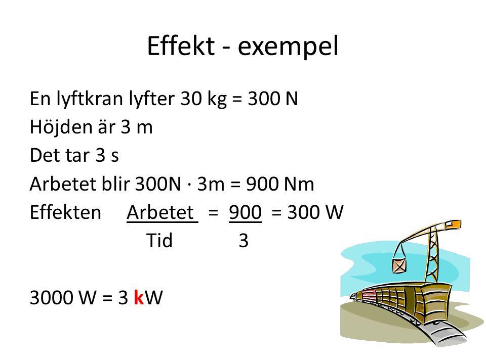 Effekt - exempel