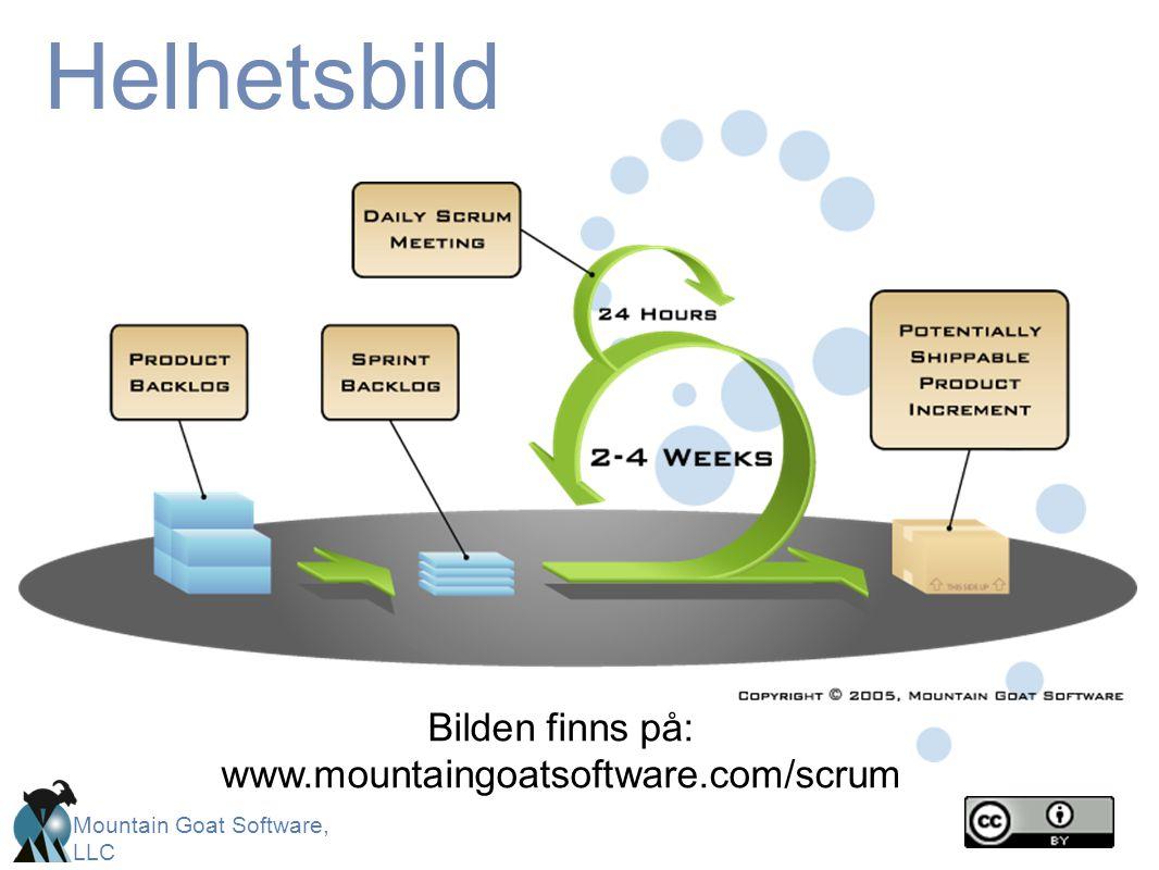Bilden finns på: www.mountaingoatsoftware.com/scrum