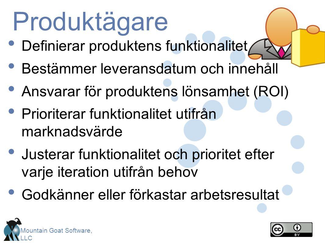 Produktägare Definierar produktens funktionalitet