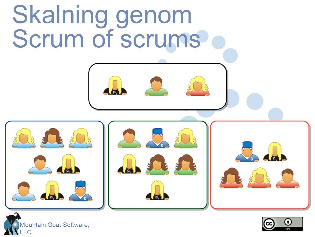 Skalning genom Scrum of scrums