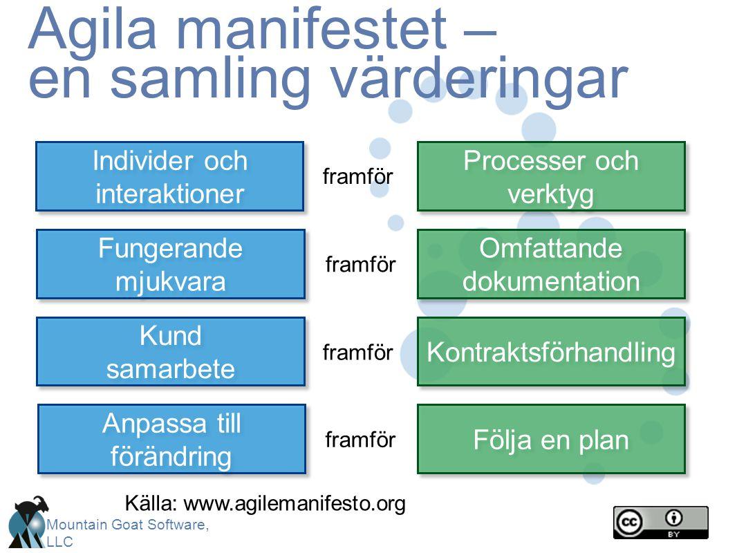 Agila manifestet – en samling värderingar