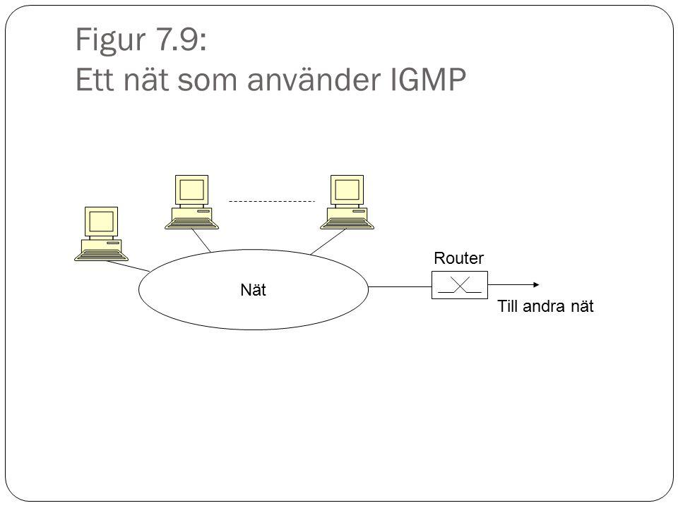 Figur 7.9: Ett nät som använder IGMP