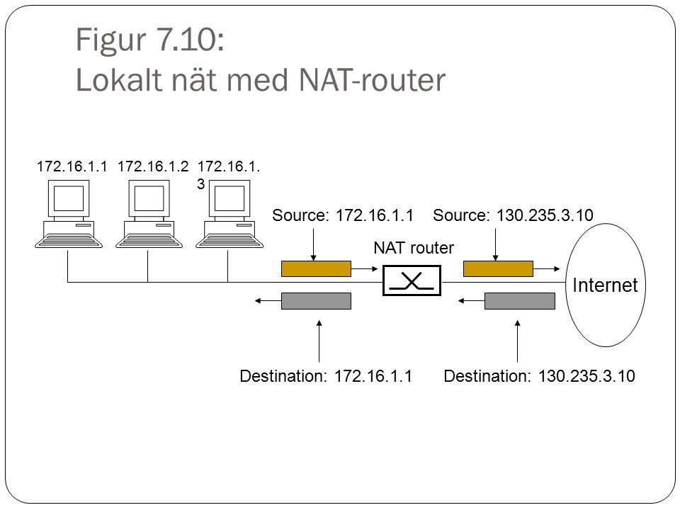 Figur 7.10: Lokalt nät med NAT-router