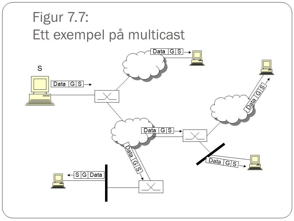 Figur 7.7: Ett exempel på multicast