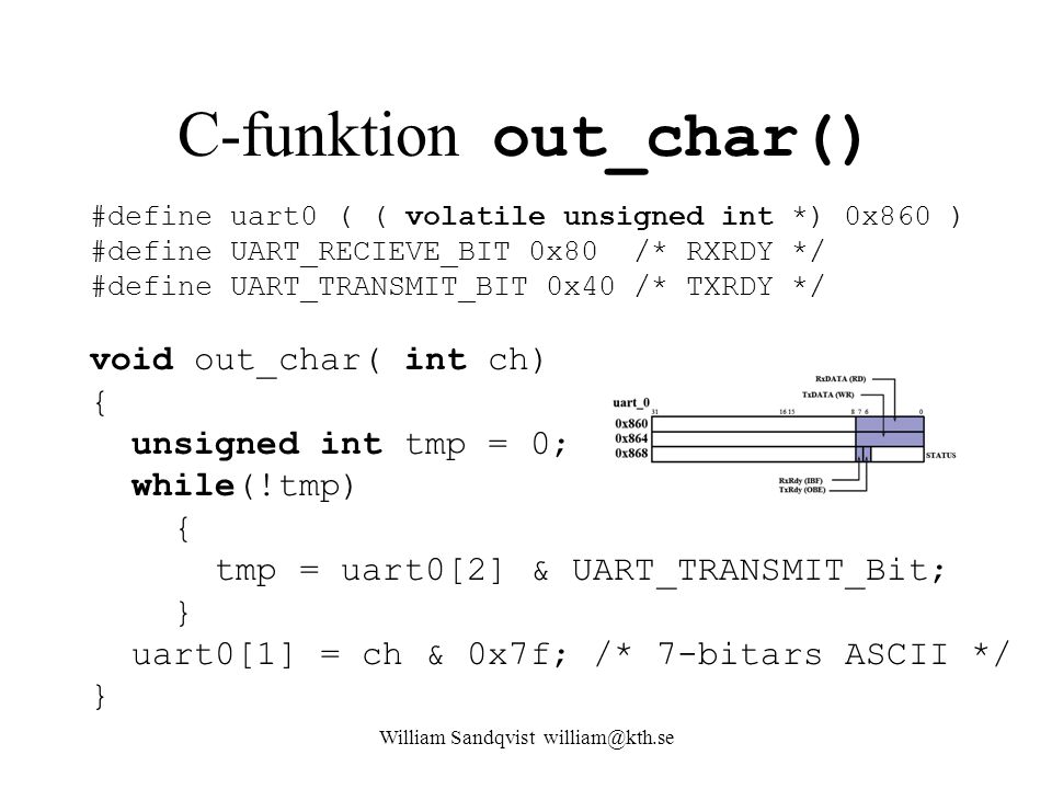 C-funktion out_char()