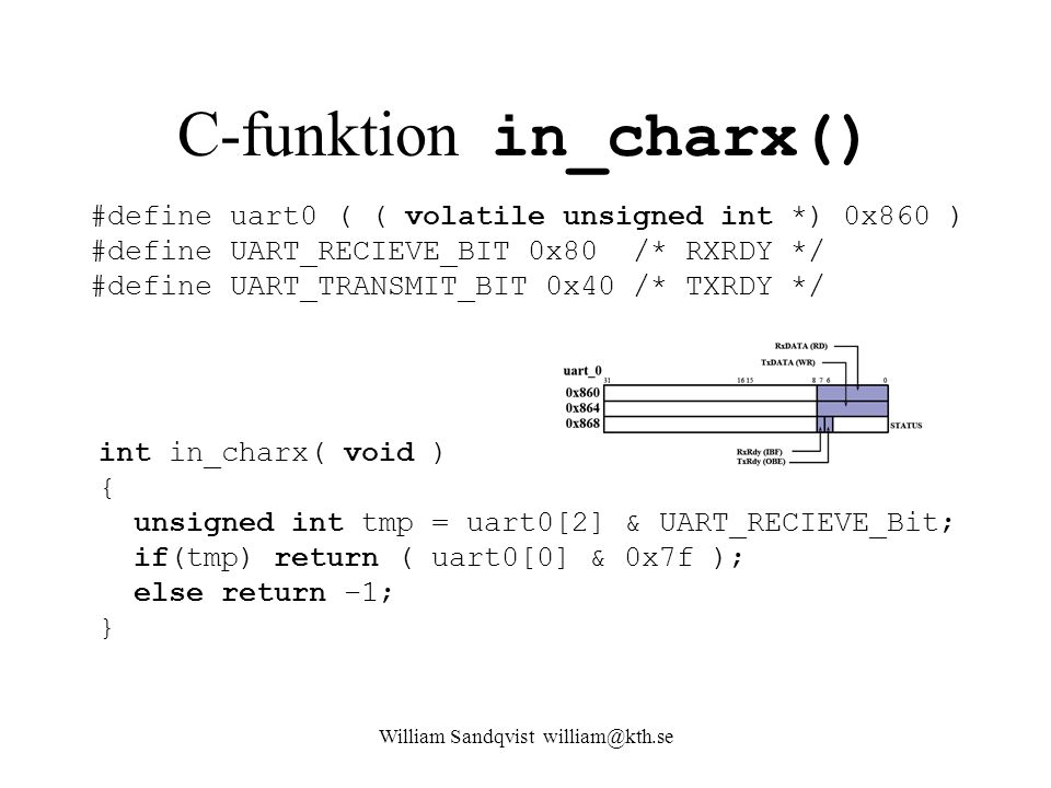 C-funktion in_charx()