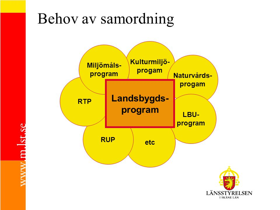 Behov av samordning Landsbygds- program Kulturmiljö- progam