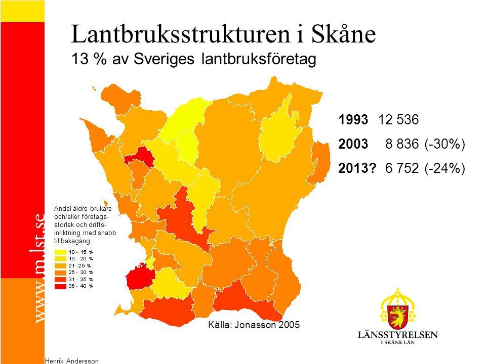 Lantbruksstrukturen i Skåne 13 % av Sveriges lantbruksföretag