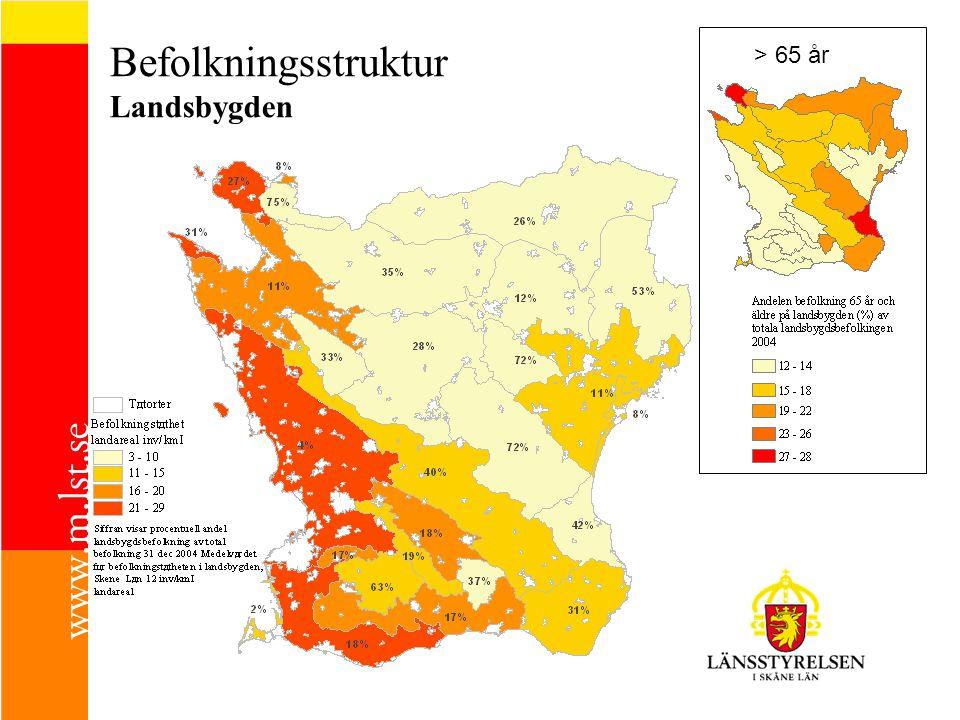 Befolkningsstruktur Landsbygden