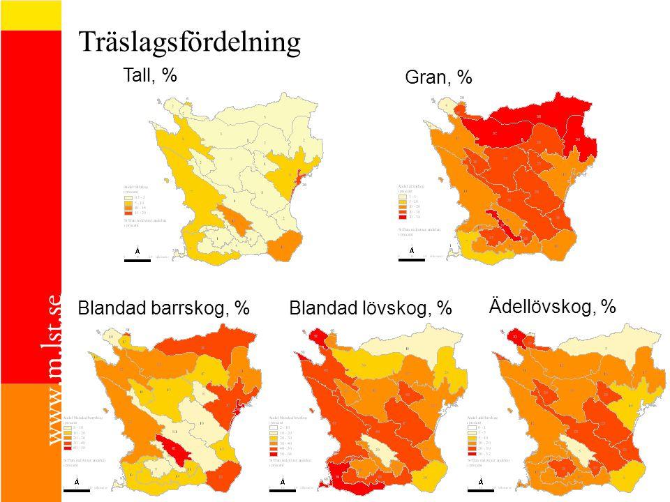 Träslagsfördelning Tall, % Gran, % Blandad barrskog, %